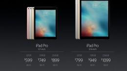 Precios-iPads-660x595
