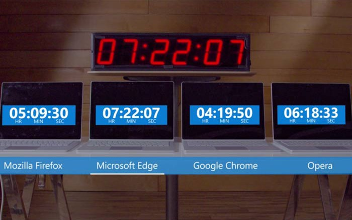 microsoft-edge-battery