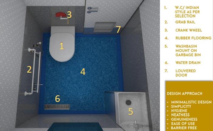 waterless-ordorless-toilet