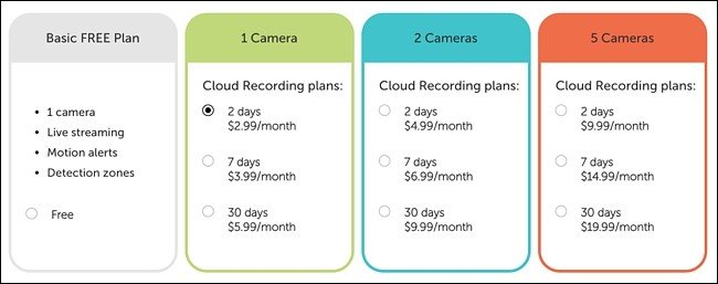 utiliser votre Smartphone comme Home Security Camera 1