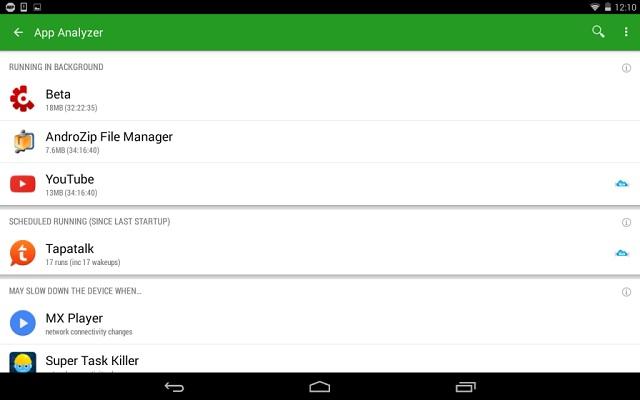 Greenify-1024x640