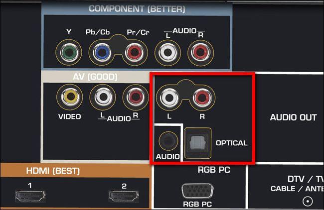 ajouter Bluetooth casque à votre téléviseur HD