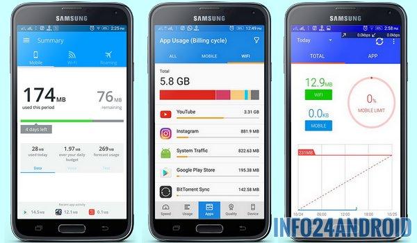 surveiller un portable android