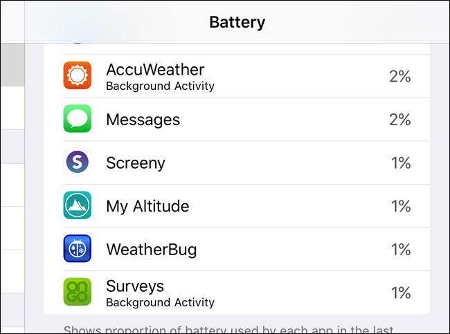 Restreindre Apps Contexte d'activité