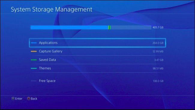 Utilisation de l'espace playstation 4