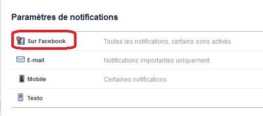 click-on-Facebook
