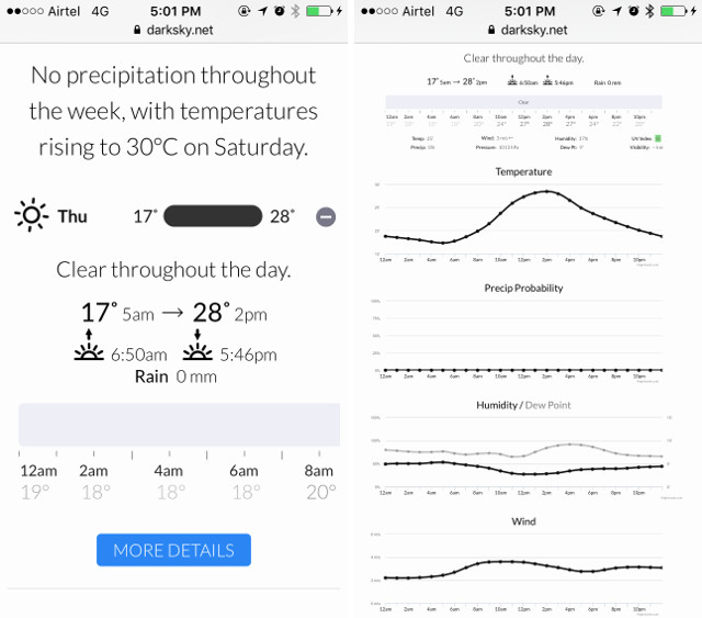 forecast-web-app-for-iphone-weather