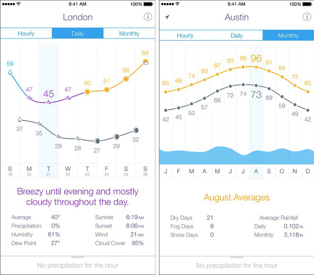 weather-line-weather-apps-for-iphone