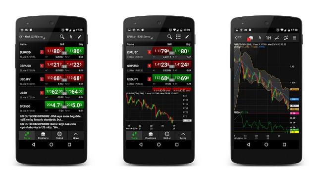 NetDania - applications d'investissement