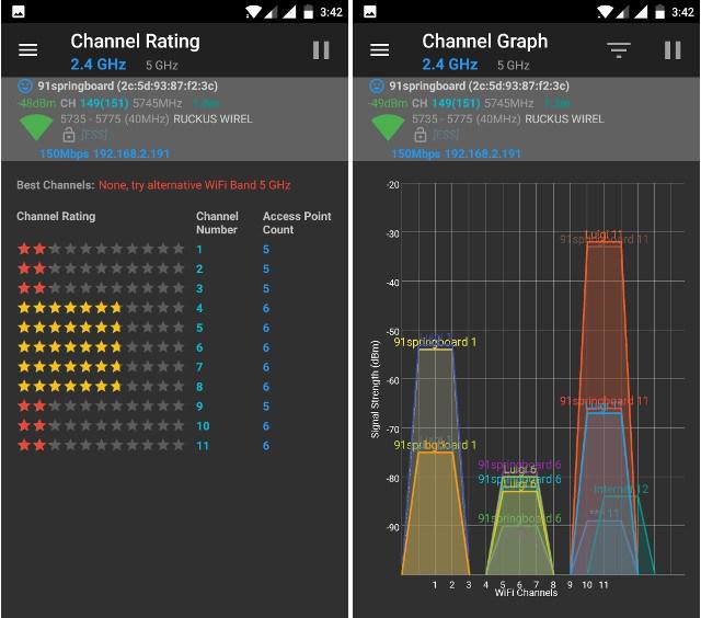 contrôler iphone sous même réseau wifi