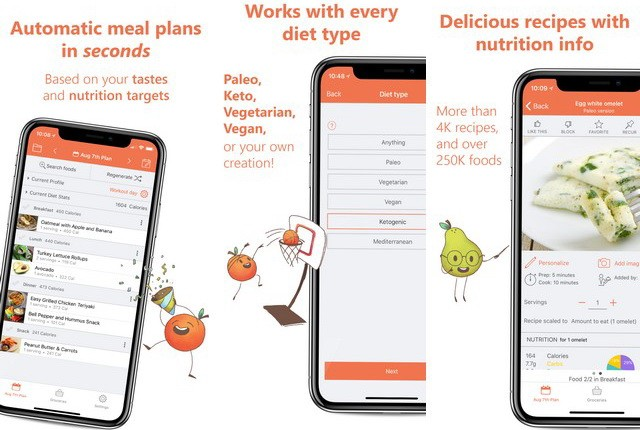 Eat This Much - application de planification de repas
