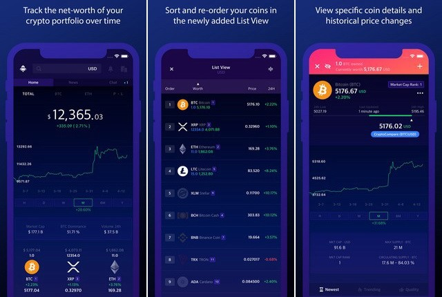 BitWorth - best cryptocurrency app